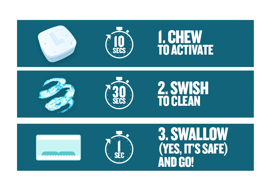 Listerine Go Tabs step by step guideline